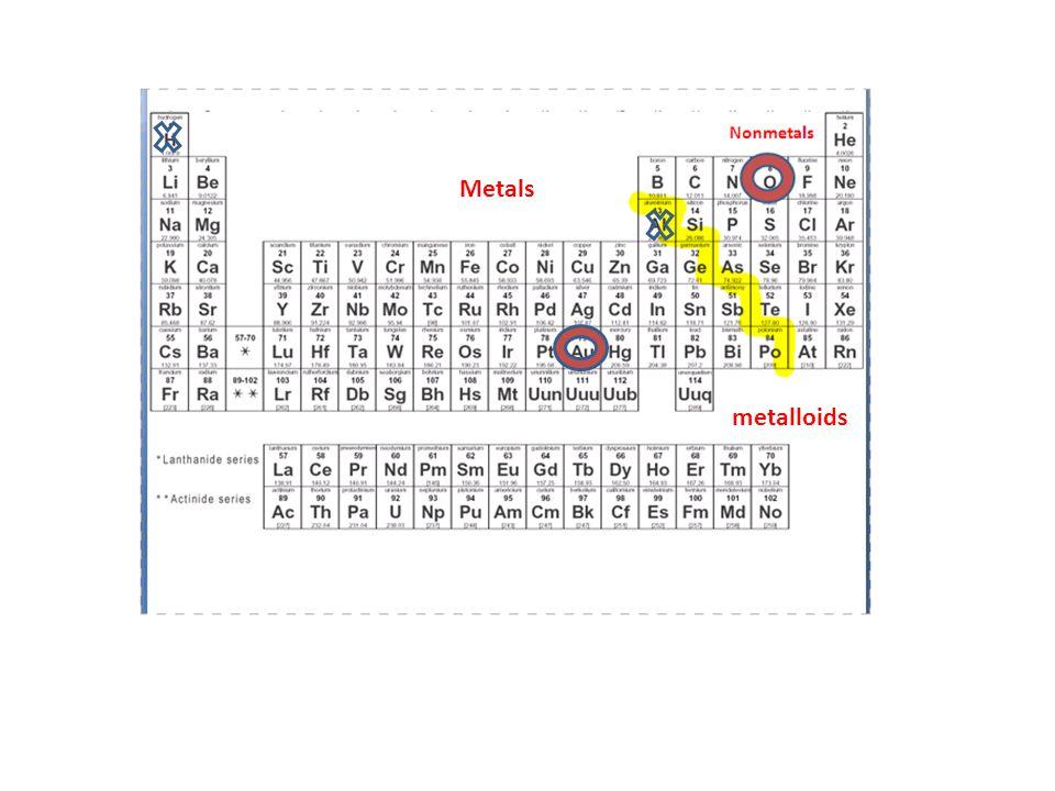 Metals metalloids