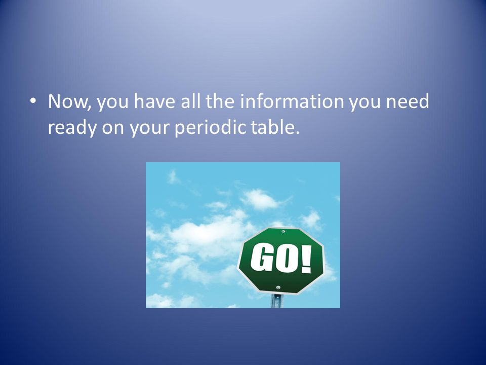 Now, you have all the information you need ready on your periodic table.