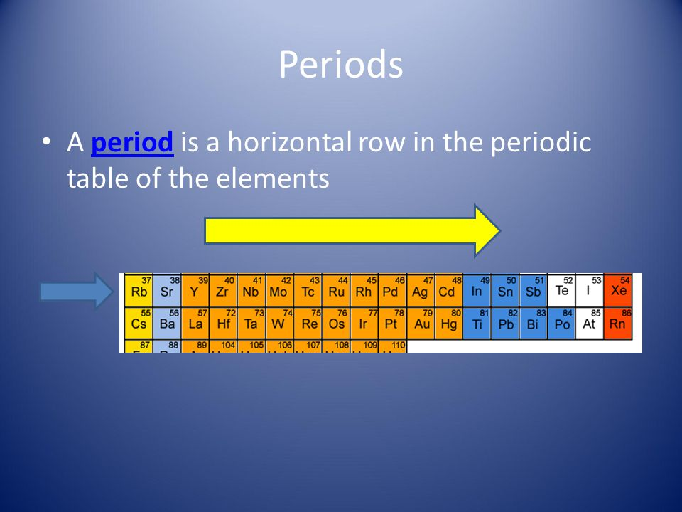 Periods A period is a horizontal row in the periodic table of the elements