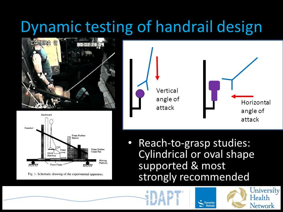 Dynamic testing of handrail design