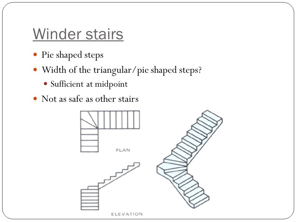 Winder stairs Pie shaped steps