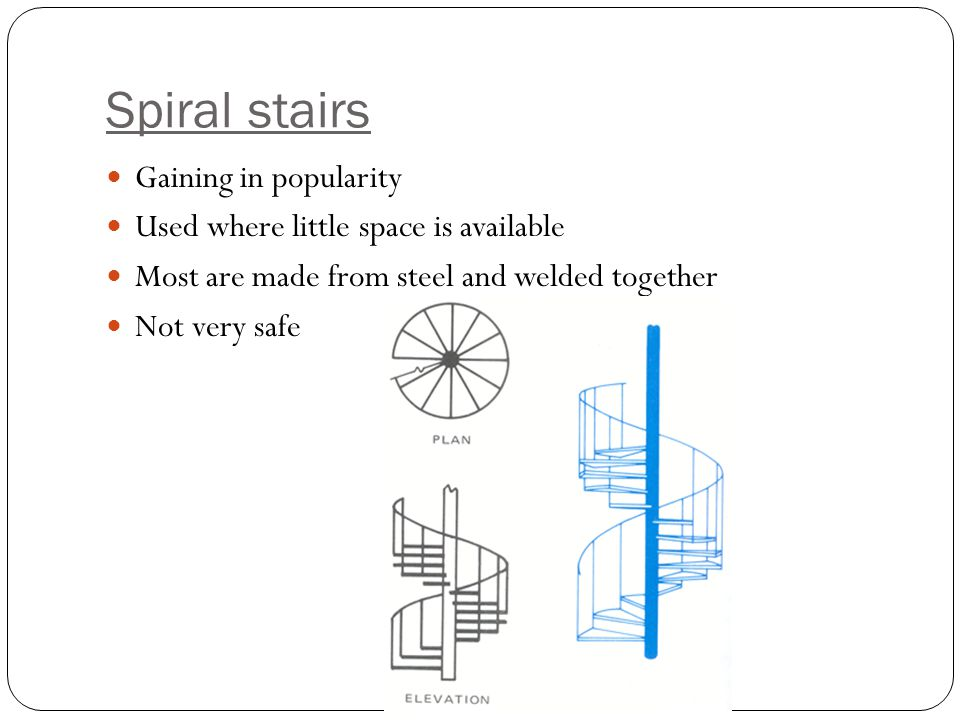 Spiral stairs Gaining in popularity