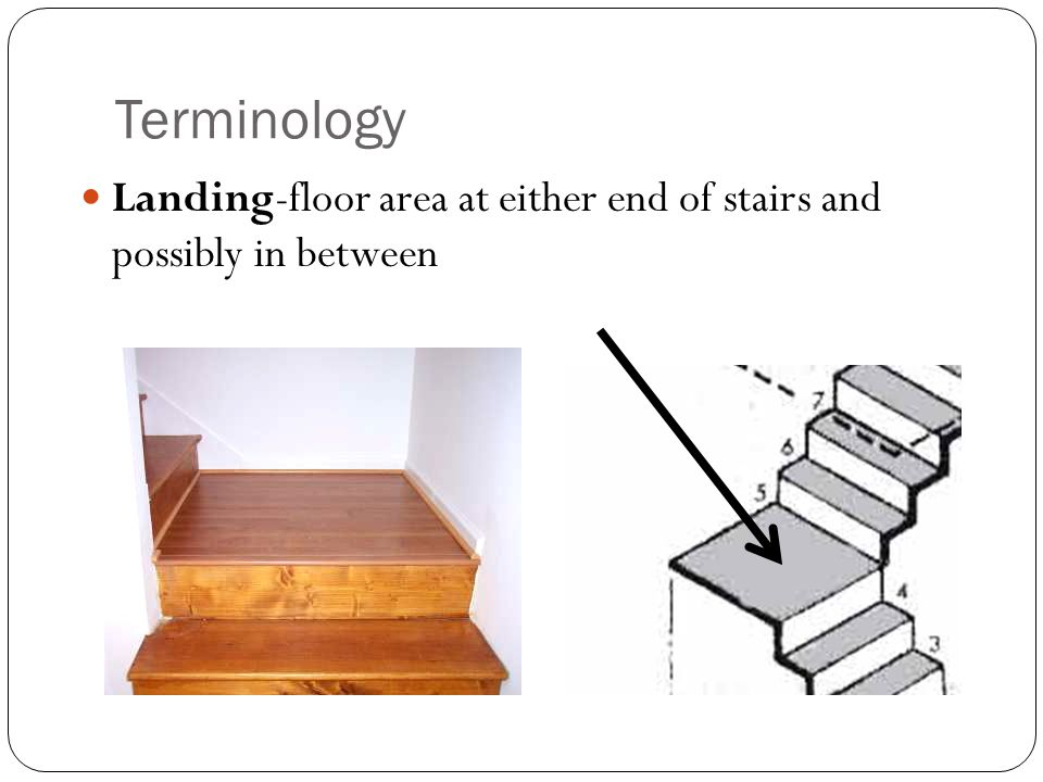 Terminology Landing-floor area at either end of stairs and possibly in between