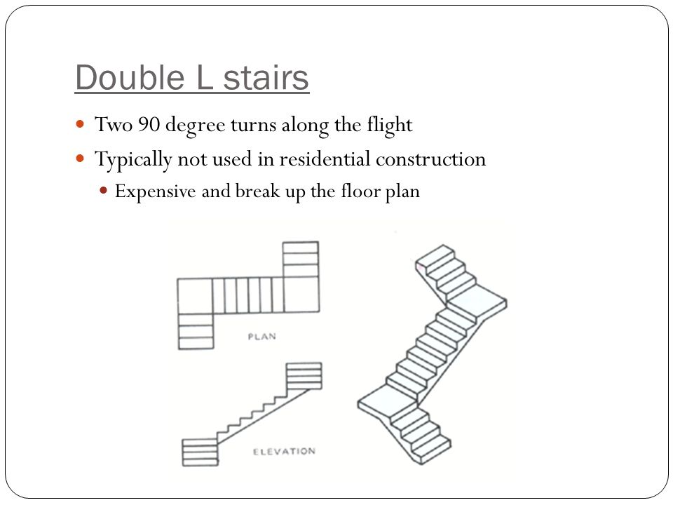 Double L stairs Two 90 degree turns along the flight