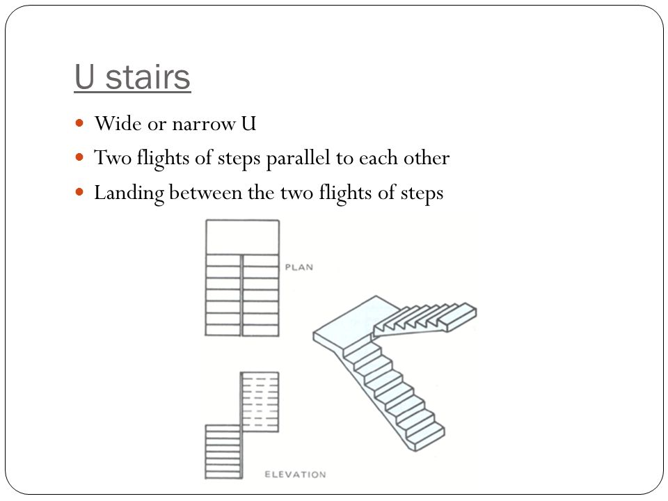 U stairs Wide or narrow U Two flights of steps parallel to each other