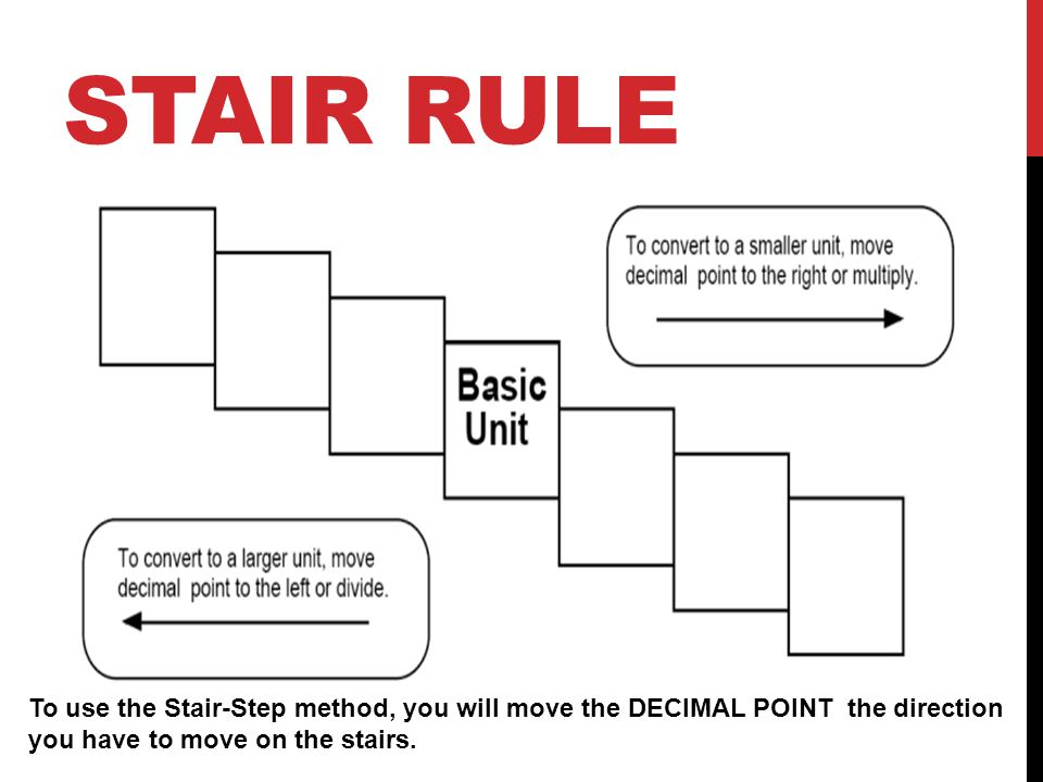 Stair Rule To use the Stair-Step method, you will move the DECIMAL POINT the direction you have to move on the stairs.