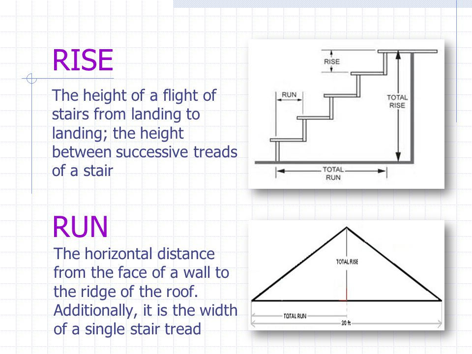 RISE The height of a flight of stairs from landing to landing; the height between successive treads of a stair.