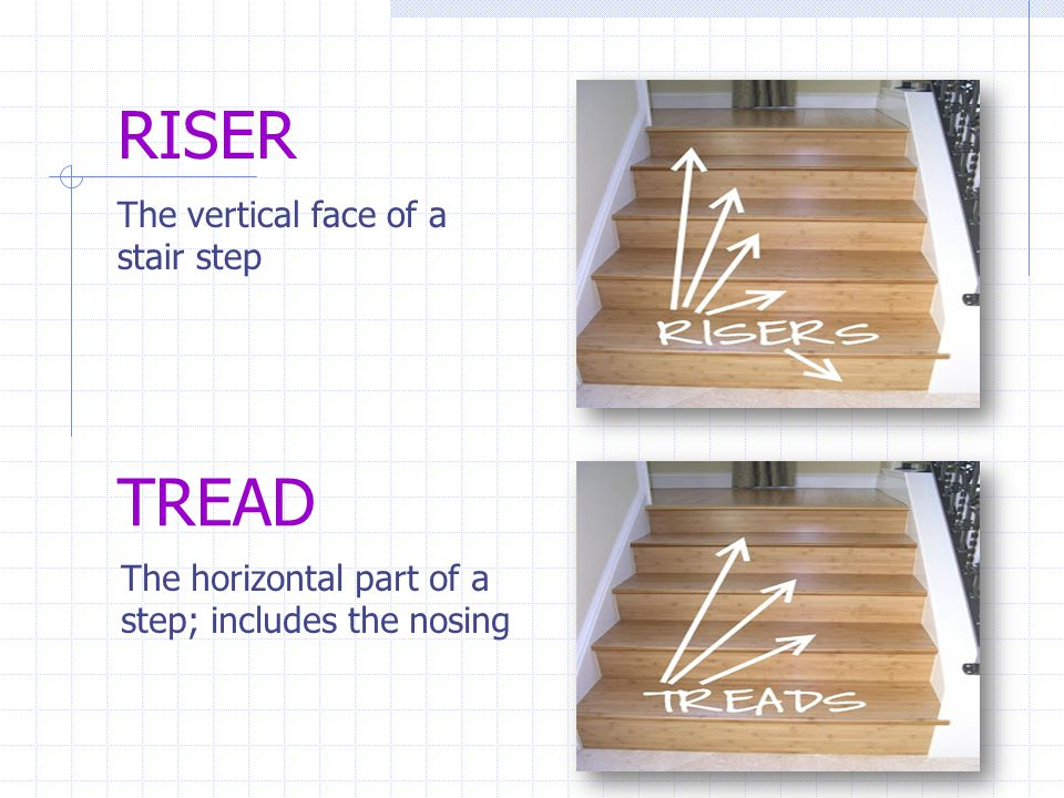 RISER TREAD The vertical face of a stair step