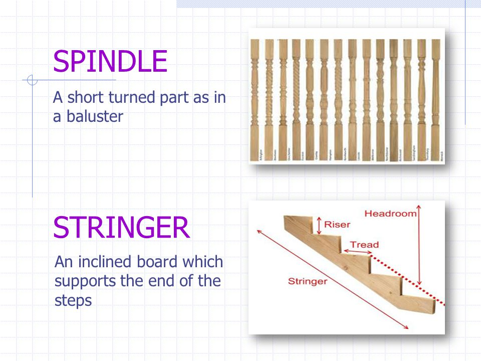 SPINDLE STRINGER A short turned part as in a baluster