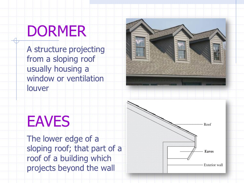 DORMER A structure projecting from a sloping roof usually housing a window or ventilation louver. EAVES.