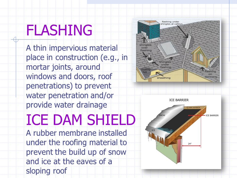 FLASHING ICE DAM SHIELD
