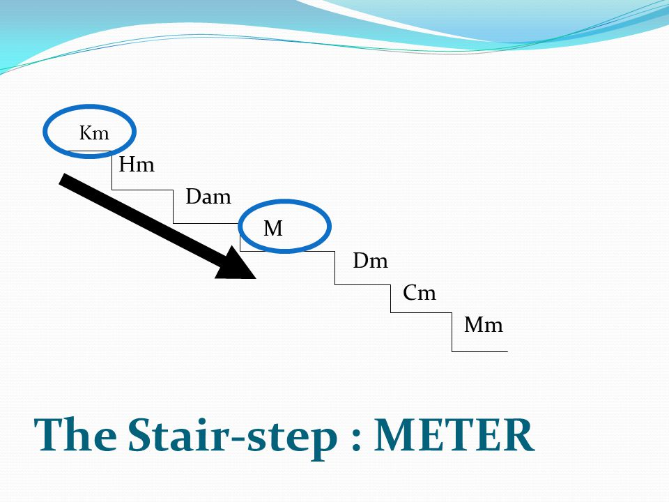 Km Hm Dam M Dm Cm Mm The Stair-step : METER