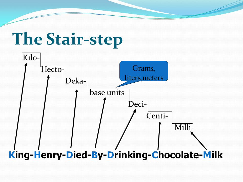 The Stair-step King-Henry-Died-By-Drinking-Chocolate-Milk