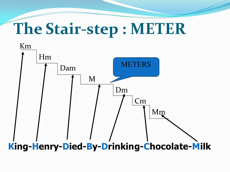 The Stair-step : METER King-Henry-Died-By-Drinking-Chocolate-Milk