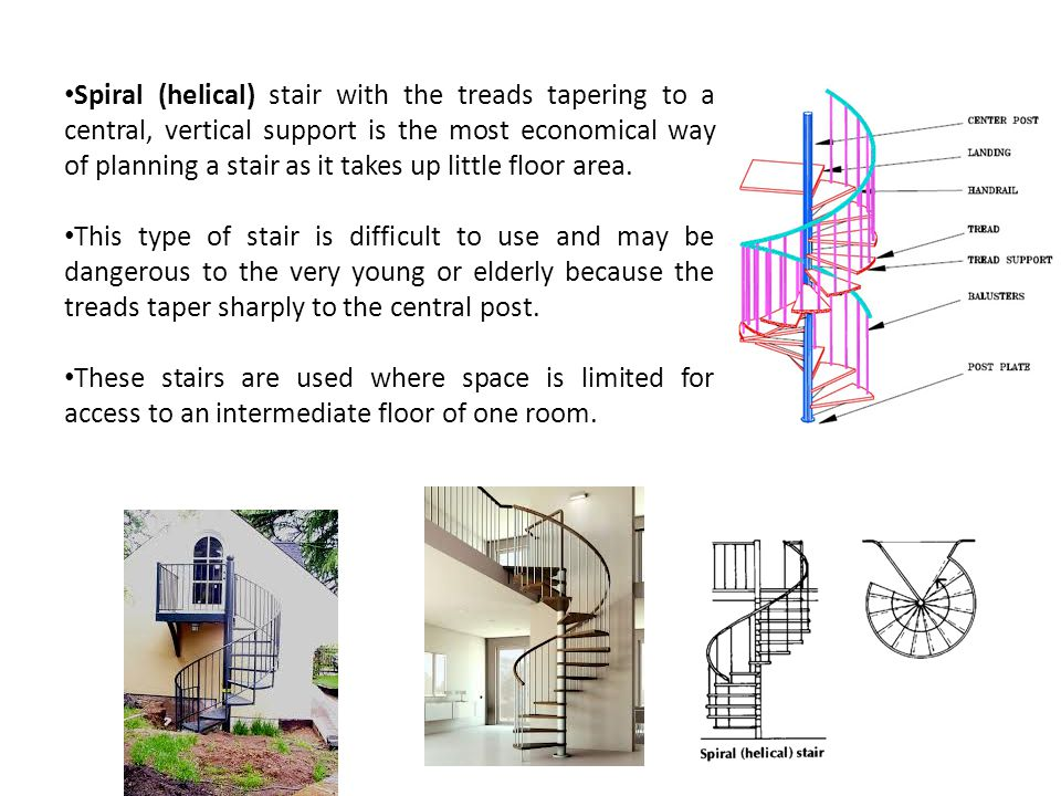 Spiral (helical) stair with the treads tapering to a central, vertical support is the most economical way of planning a stair as it takes up little floor area.