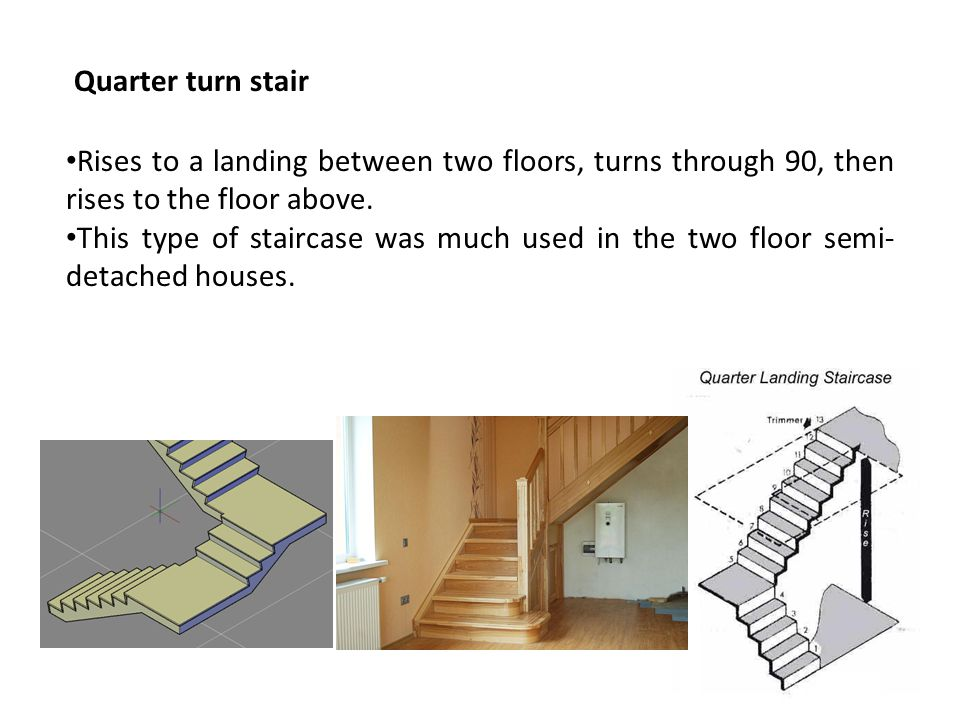 Quarter turn stair Rises to a landing between two floors, turns through 90, then rises to the floor above.