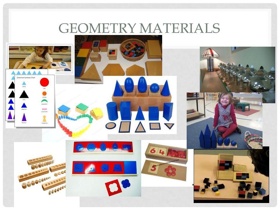 Geometry materials