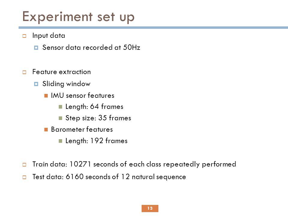 Experiment set up Input data Sensor data recorded at 50Hz