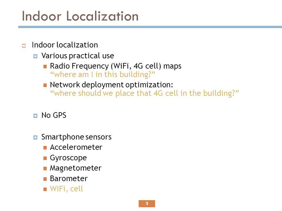 Indoor Localization Indoor localization Various practical use