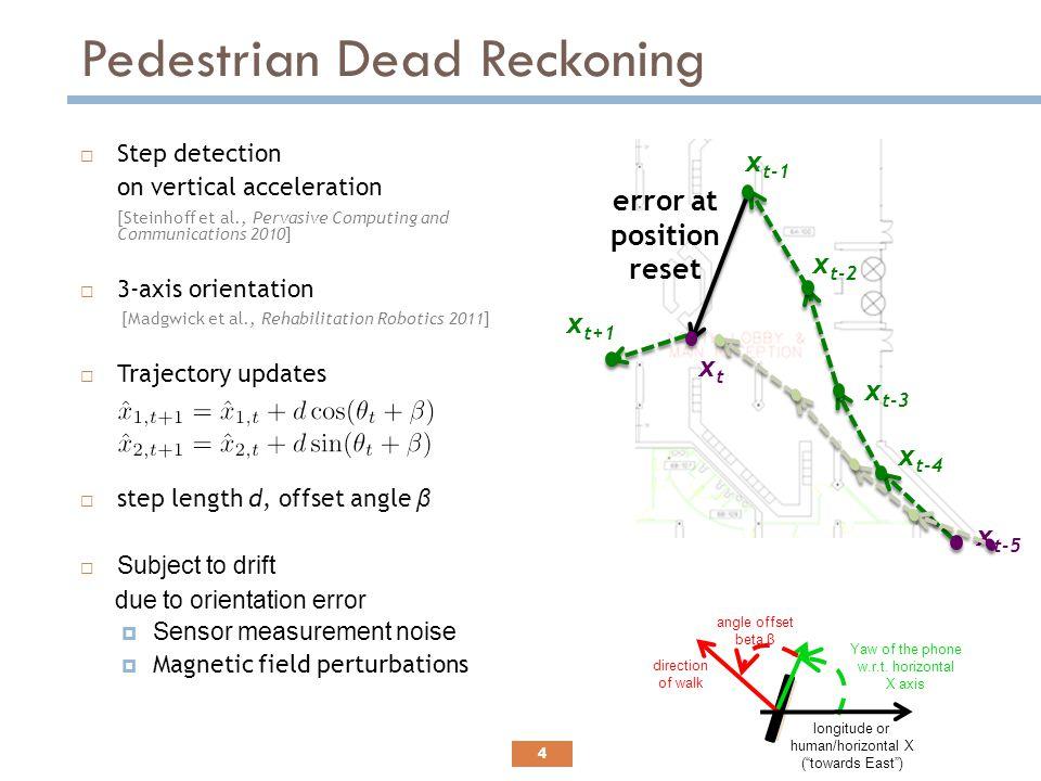 Pedestrian Dead Reckoning