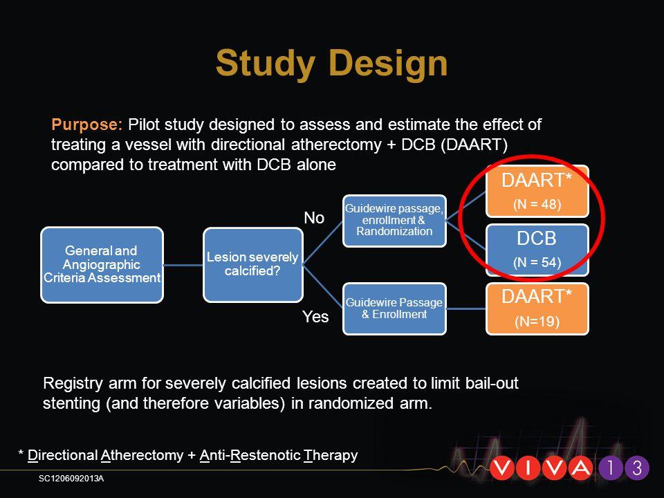 Study Design DAART* DCB