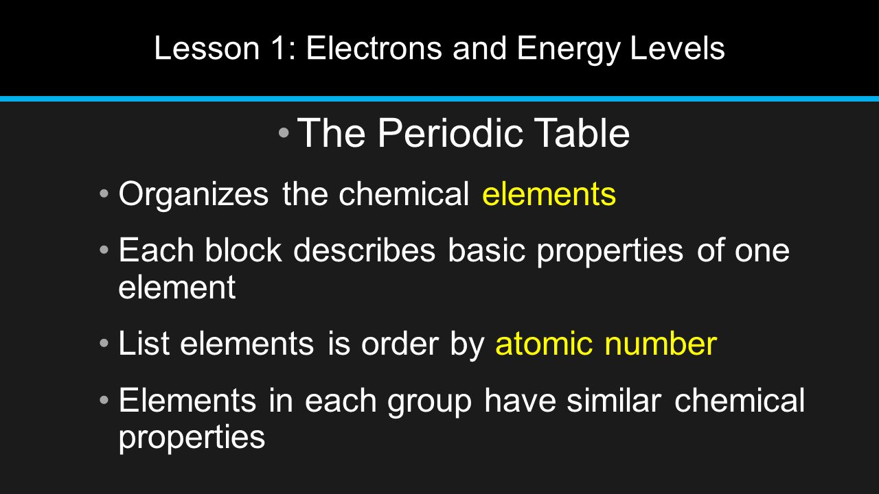 Lesson 1: Electrons and Energy Levels