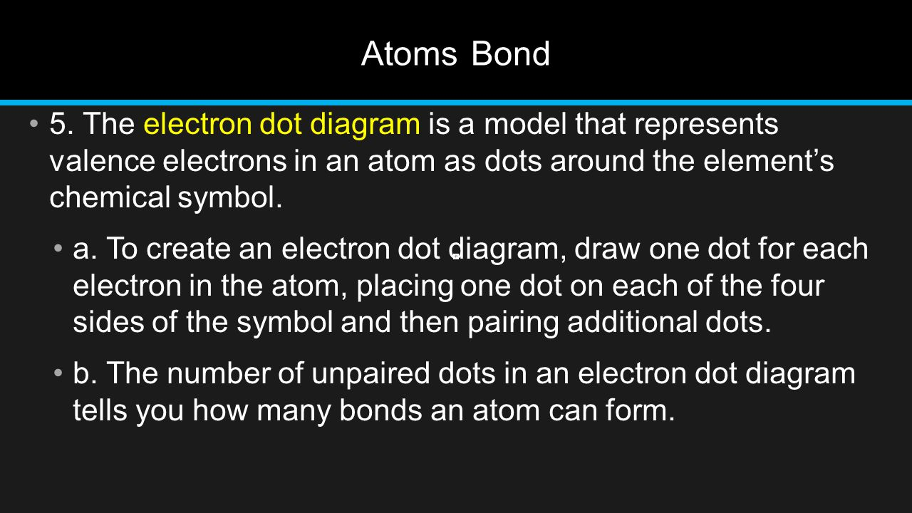 Atoms Bond 5. The electron dot diagram is a model that represents valence electrons in an atom as dots around the element's chemical symbol.