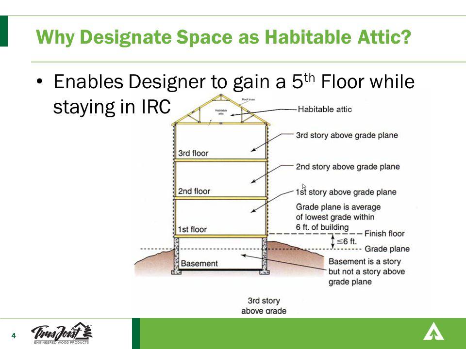 Why Designate Space as Habitable Attic