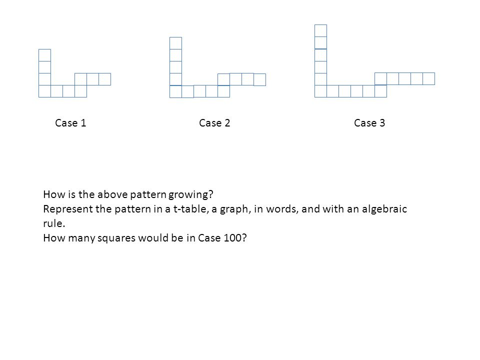Case 1 Case 2 Case 3 How is the above pattern growing