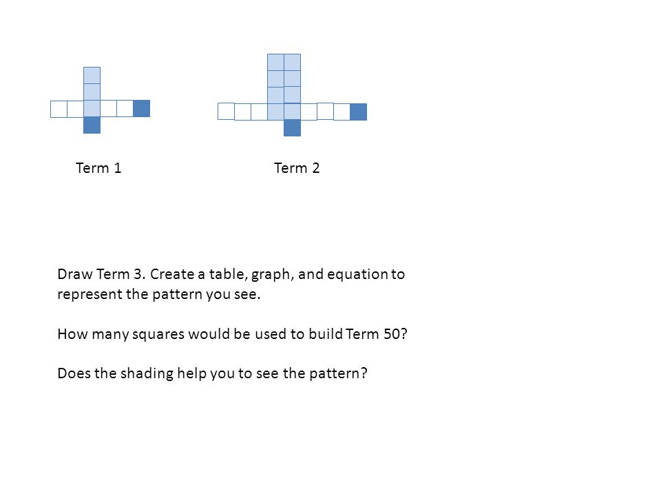 Term 1 Term 2 Draw Term 3. Create a table, graph, and equation to represent the pattern you see.