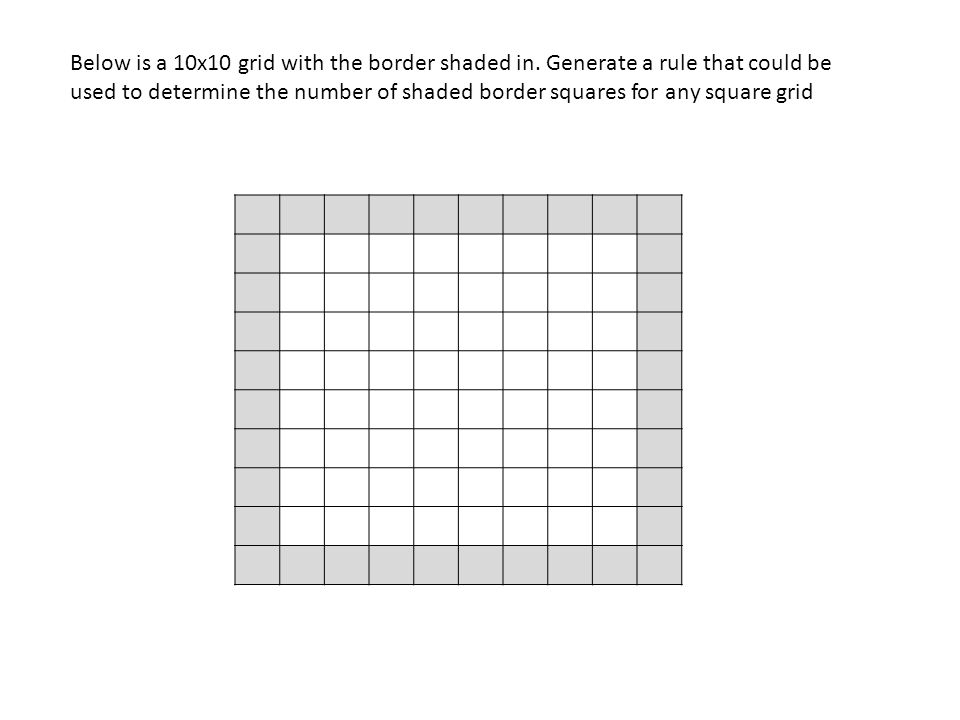 Below is a 10x10 grid with the border shaded in