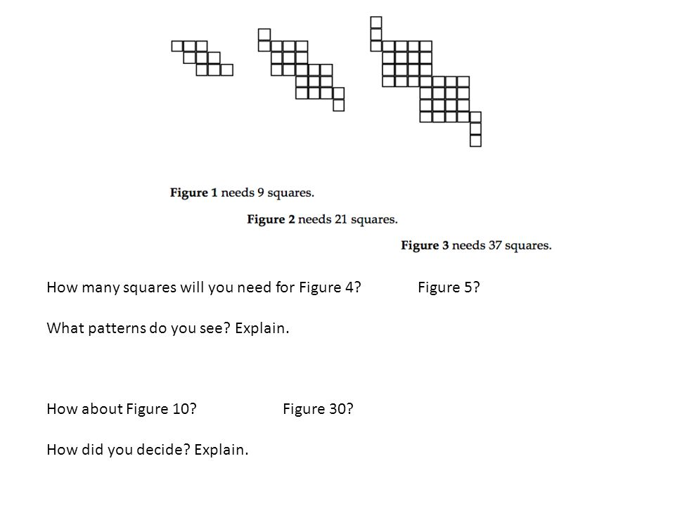 How many squares will you need for Figure 4 Figure 5