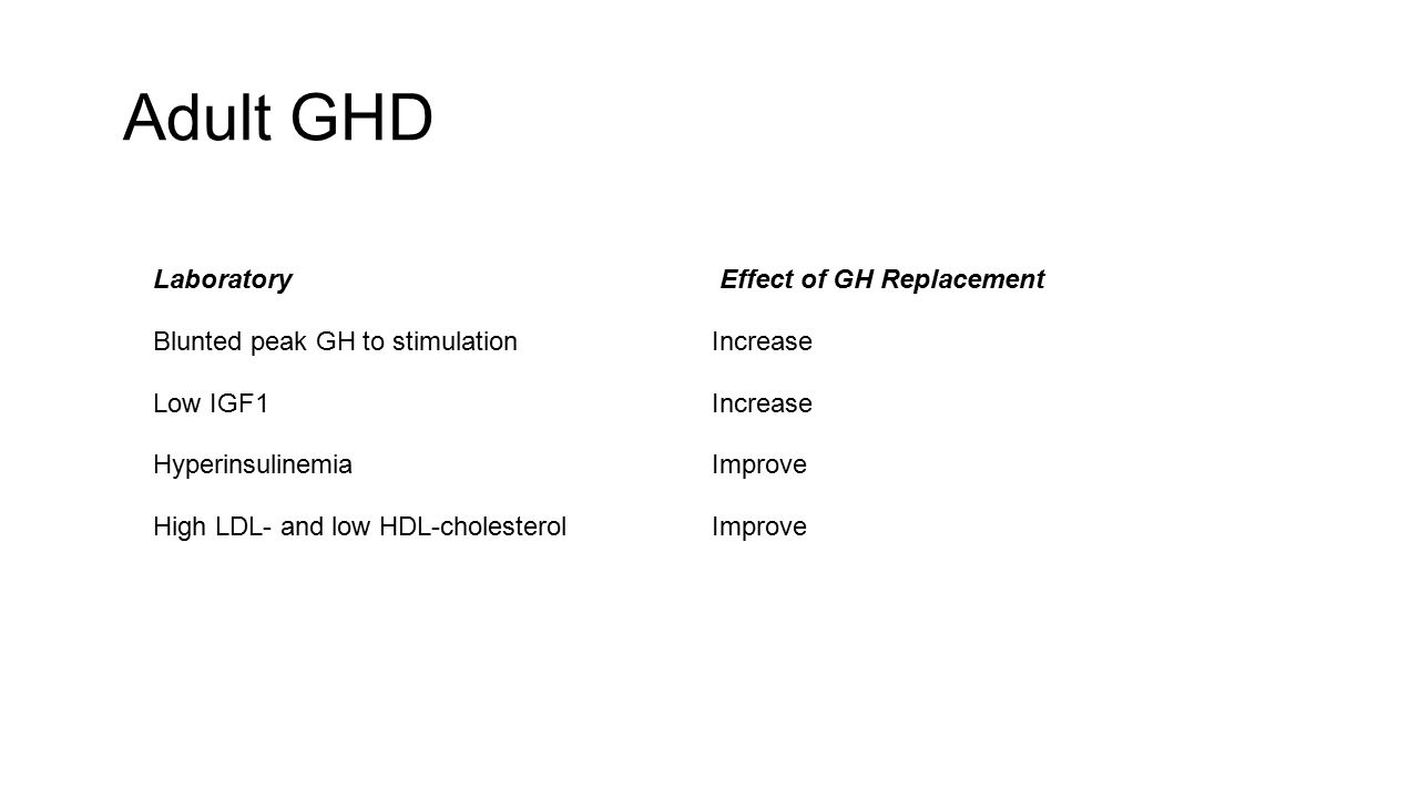 Adult GHD Laboratory Effect of GH Replacement