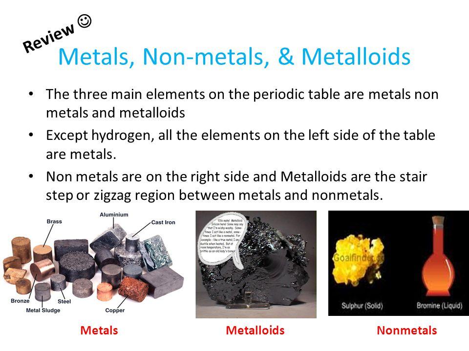 Metals, Non-metals, & Metalloids