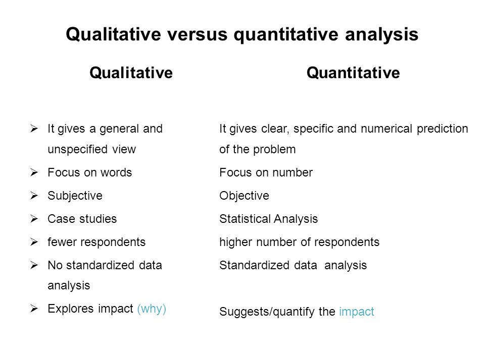 Qualitative versus quantitative analysis