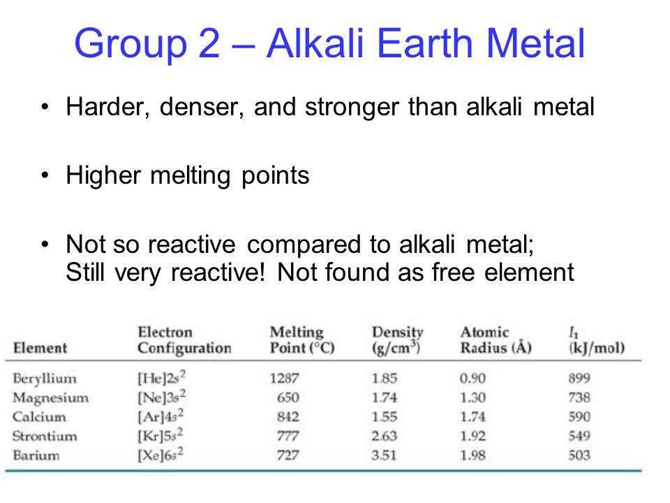 Group 2 – Alkali Earth Metal
