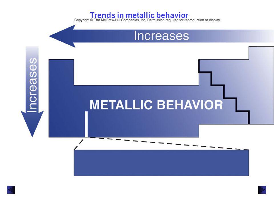 Trends in metallic behavior