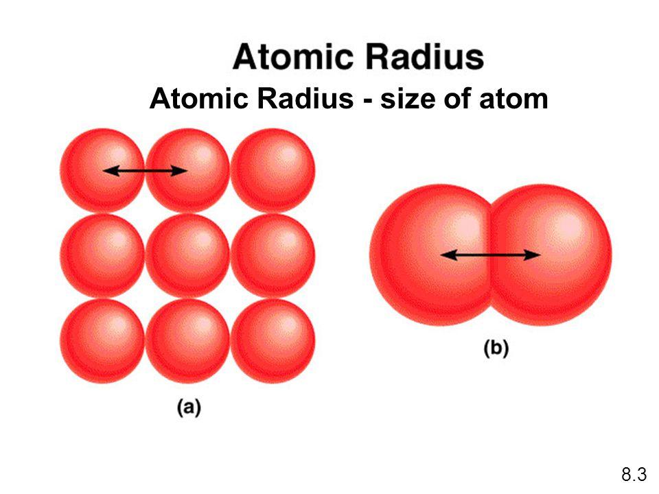 Atomic Radius - size of atom