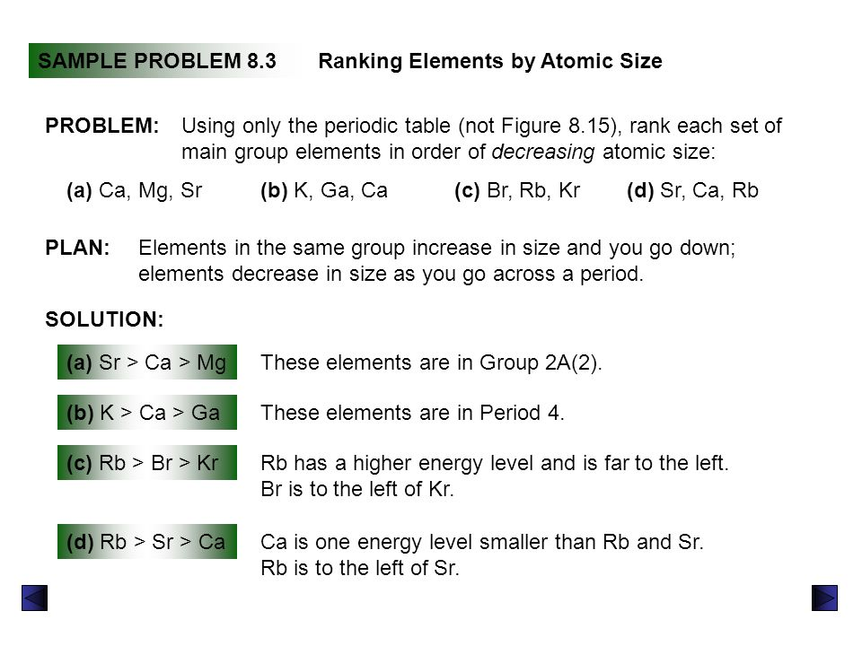 Ranking Elements by Atomic Size