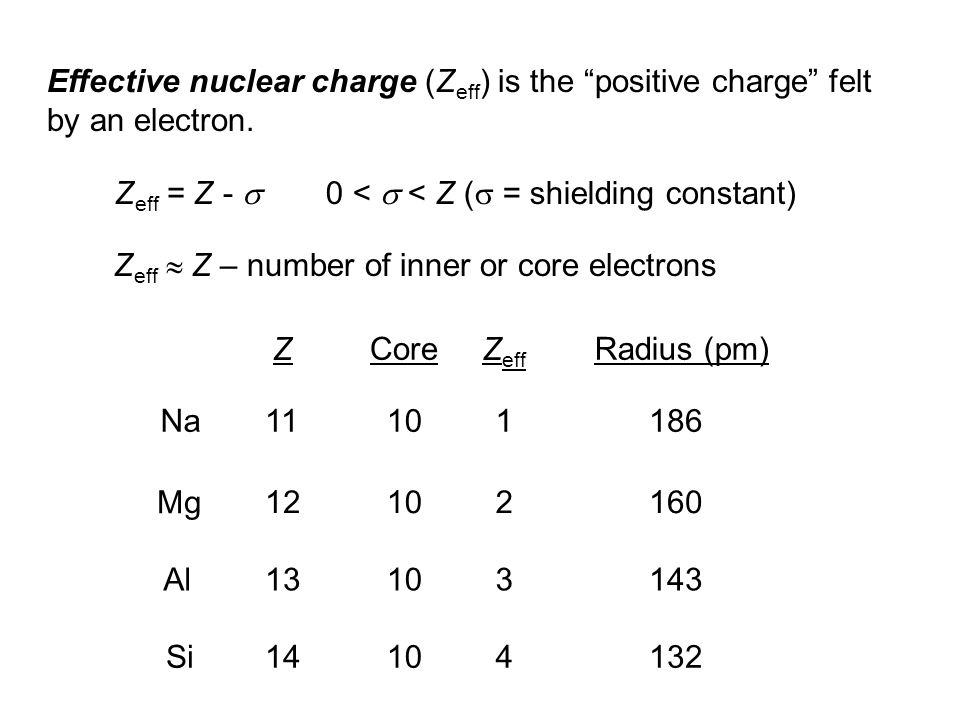 Effective nuclear charge (Zeff) is the positive charge felt by an electron.