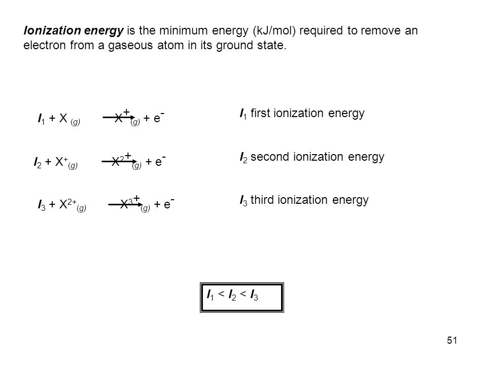 Ionization energy is the minimum energy (kJ/mol) required to remove an electron from a gaseous atom in its ground state.