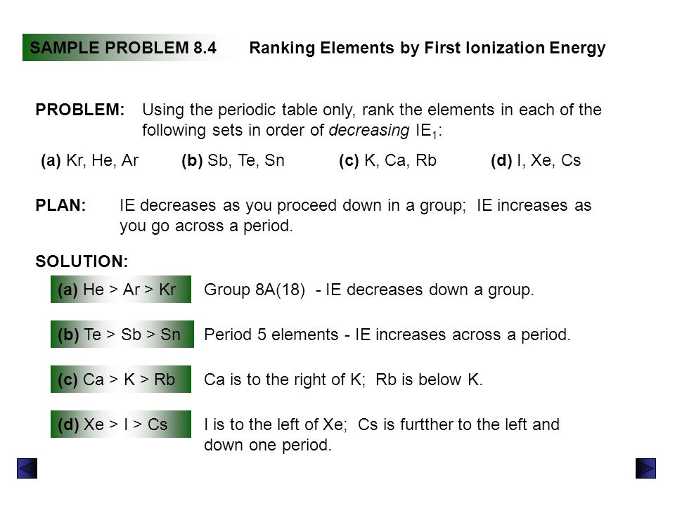 Ranking Elements by First Ionization Energy