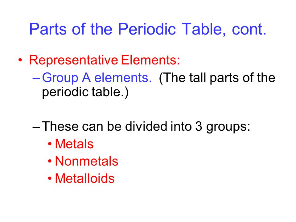 Parts of the Periodic Table, cont.