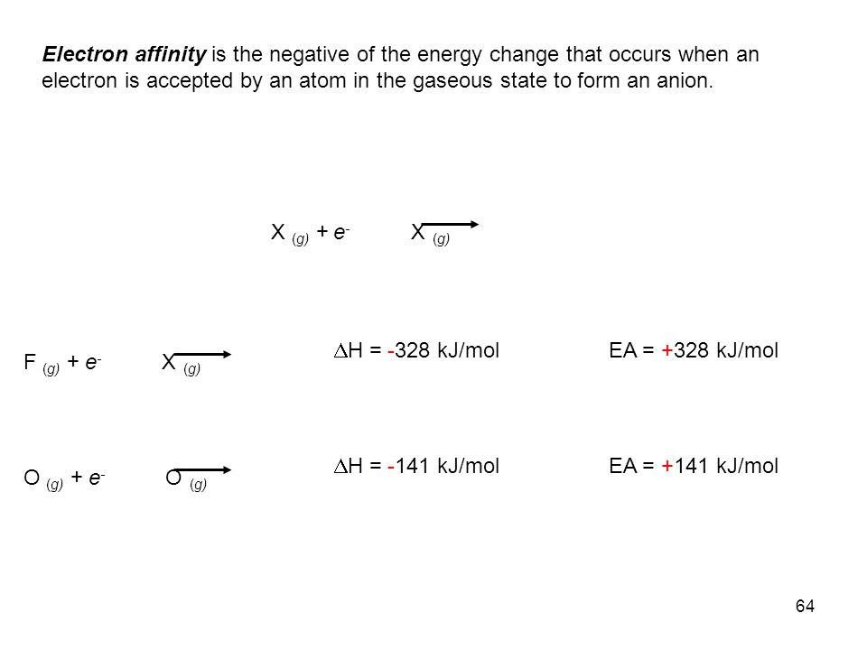 Electron affinity is the negative of the energy change that occurs when an electron is accepted by an atom in the gaseous state to form an anion.