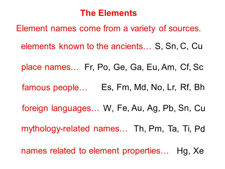 Unit 4 the periodic table ppt download the elements element names come from a variety of sources elements known to the ancients 3 background on the periodic table urtaz Image collections