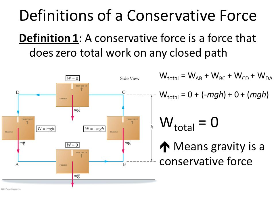 Definitions of a Conservative Force