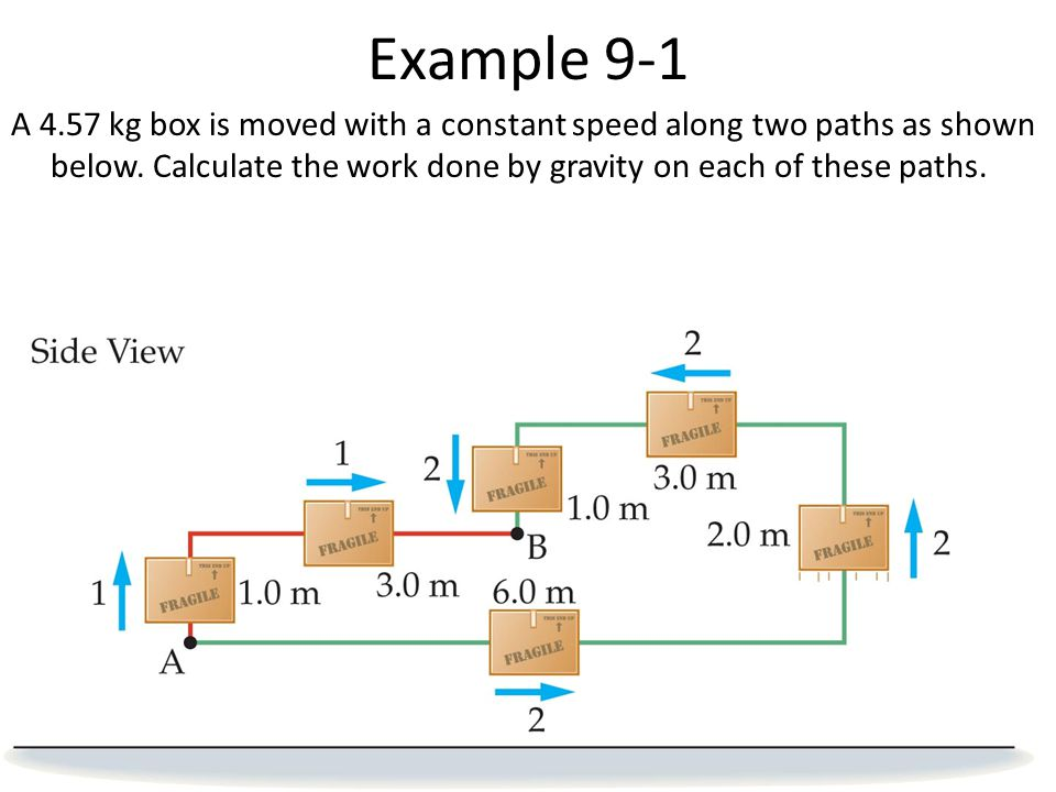 Example 9-1 A 4.57 kg box is moved with a constant speed along two paths as shown below.