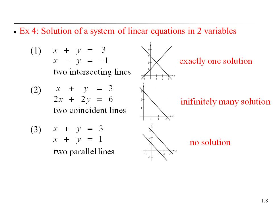 Ex 4: Solution of a system of linear equations in 2 variables