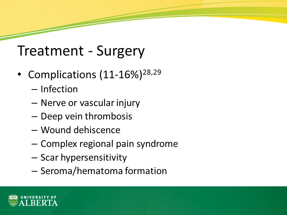 Treatment - Surgery Complications (11-16%)28,29 Infection