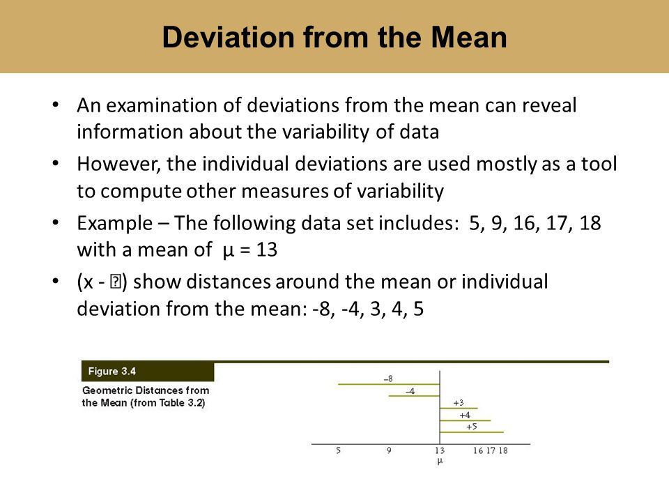 Deviation from the Mean